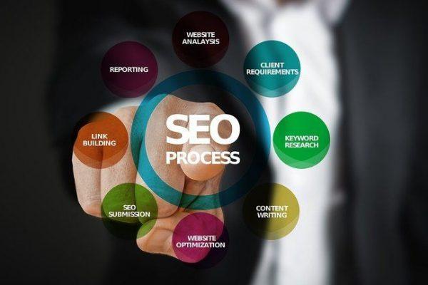 Какво е SEO и как работят търсачките за оптимизация